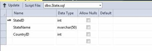 SQL Table Sate